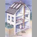 Solarwärme: Umweltfreundliche Energienutzung